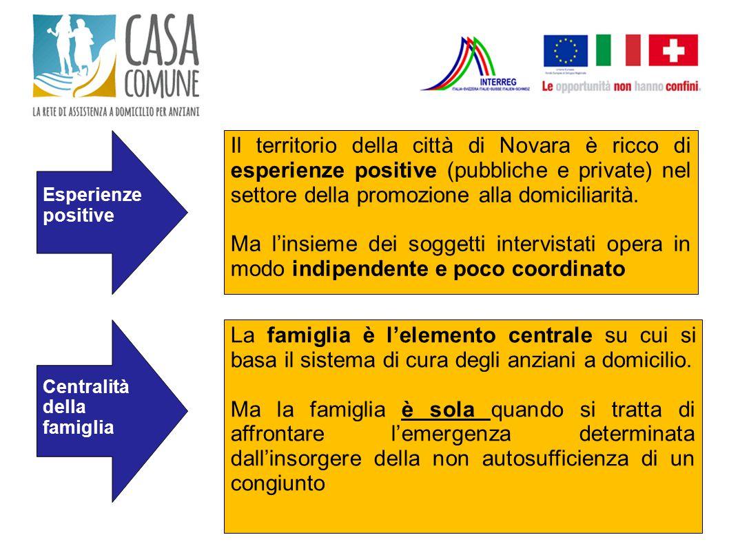 Esperienze positive Il territorio della città di Novara è ricco di esperienze positive (pubbliche e private) nel settore della promozione alla domicil
