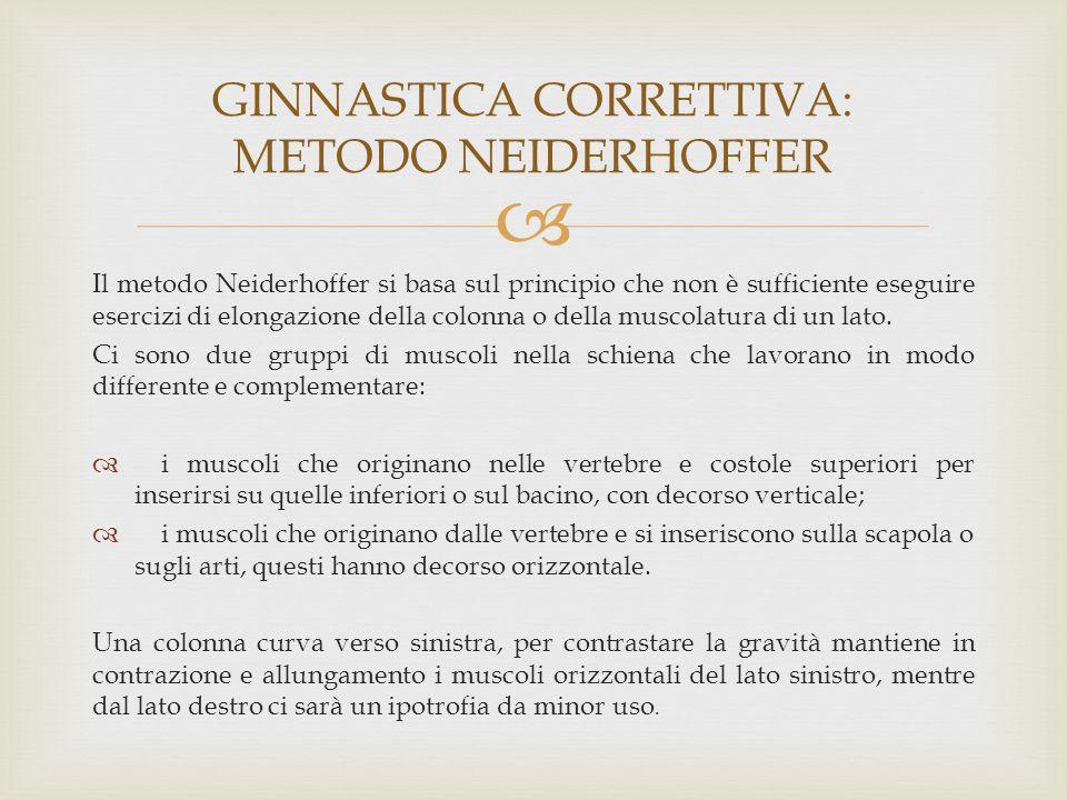  Il metodo Neiderhoffer si basa sul principio che non è sufficiente eseguire esercizi di elongazione della colonna o della muscolatura di un lato. Ci