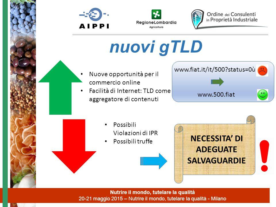 Nutrire il mondo, tutelare la qualità 20-21 maggio 2015 – Nutrire il mondo, tutelare la qualità - Milano nuovi gTLD Possibili Violazioni di IPR Possib
