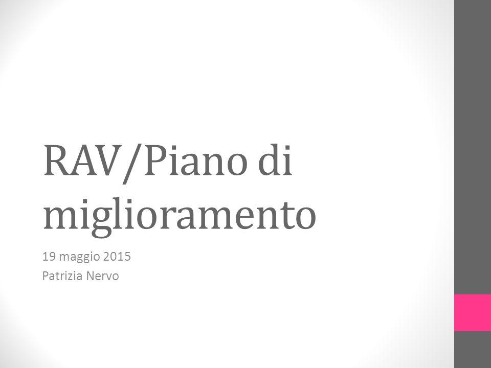 RAV/Piano di miglioramento 19 maggio 2015 Patrizia Nervo