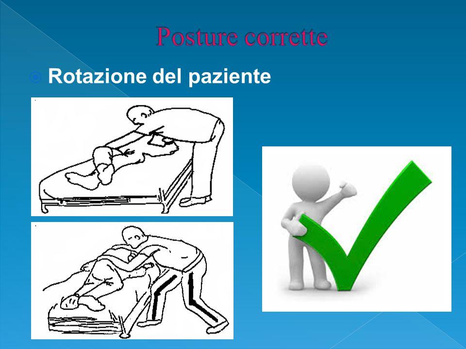  Rotazione del paziente