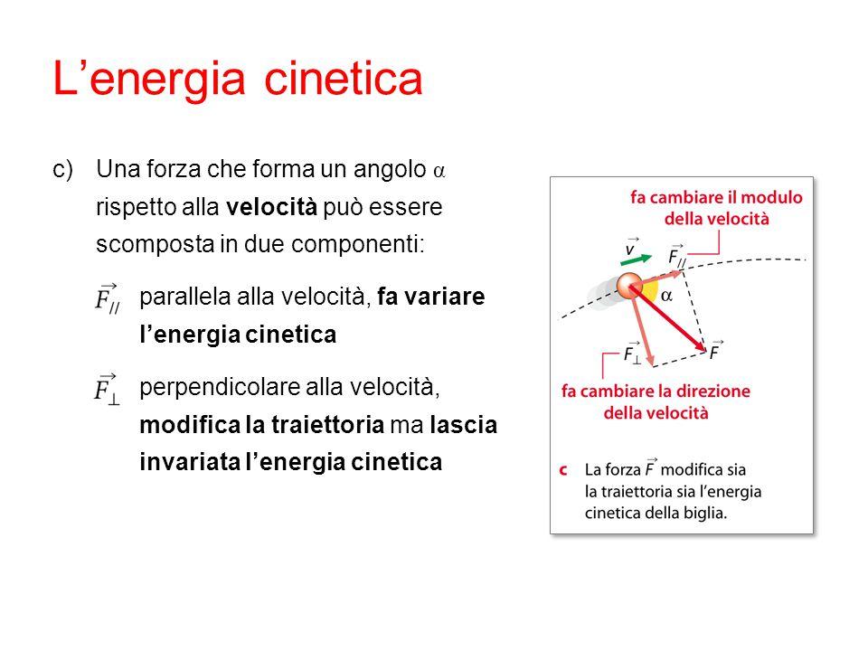 L'energia cinetica c)Una forza che forma un angolo α rispetto alla velocità può essere scomposta in due componenti: parallela alla velocità, fa variar