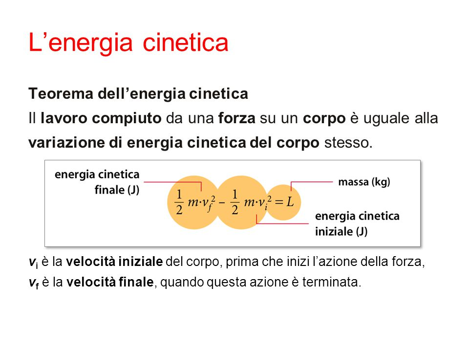 L'energia cinetica Teorema dell'energia cinetica Il lavoro compiuto da una forza su un corpo è uguale alla variazione di energia cinetica del corpo st