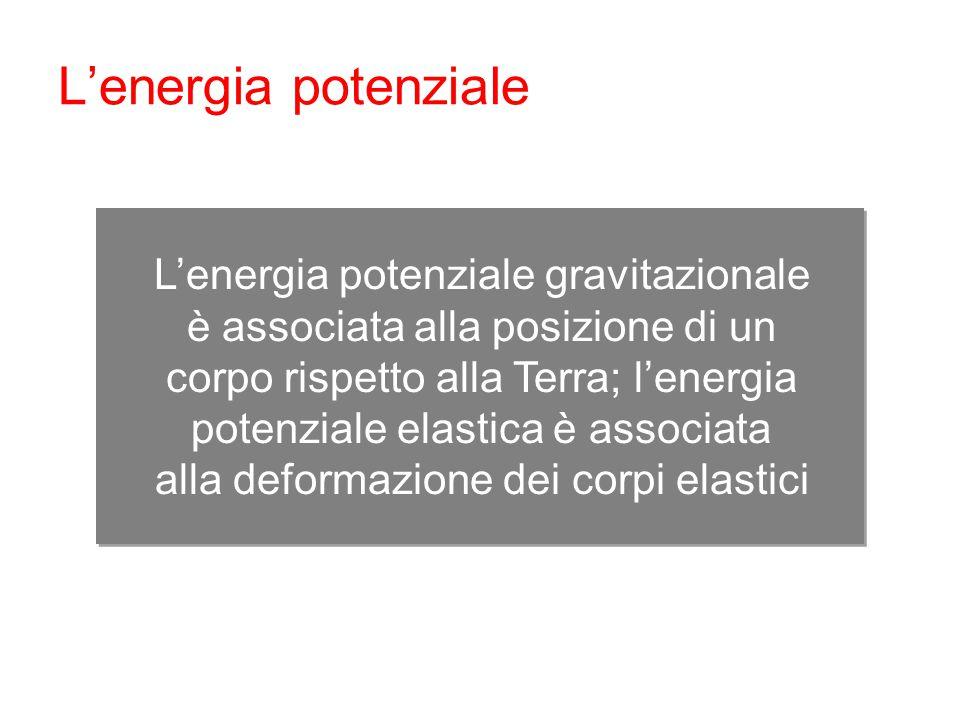 L'energia potenziale gravitazionale è associata alla posizione di un corpo rispetto alla Terra; l'energia potenziale elastica è associata alla deforma
