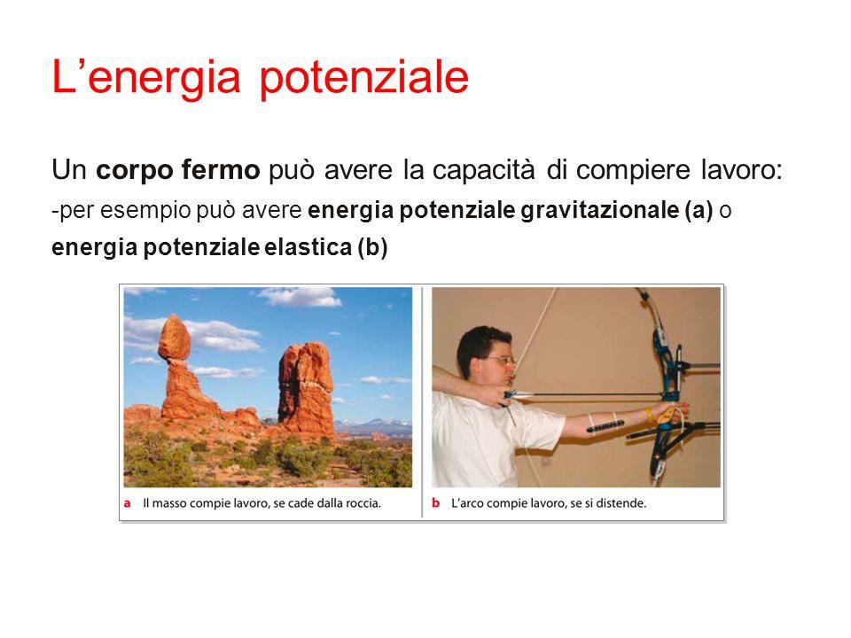 Un corpo fermo può avere la capacità di compiere lavoro: -per esempio può avere energia potenziale gravitazionale (a) o energia potenziale elastica (b