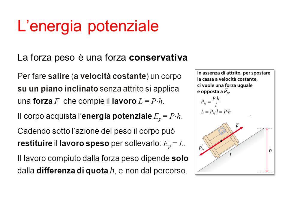 La forza peso è una forza conservativa Per fare salire (a velocità costante) un corpo su un piano inclinato senza attrito si applica una forza F che c