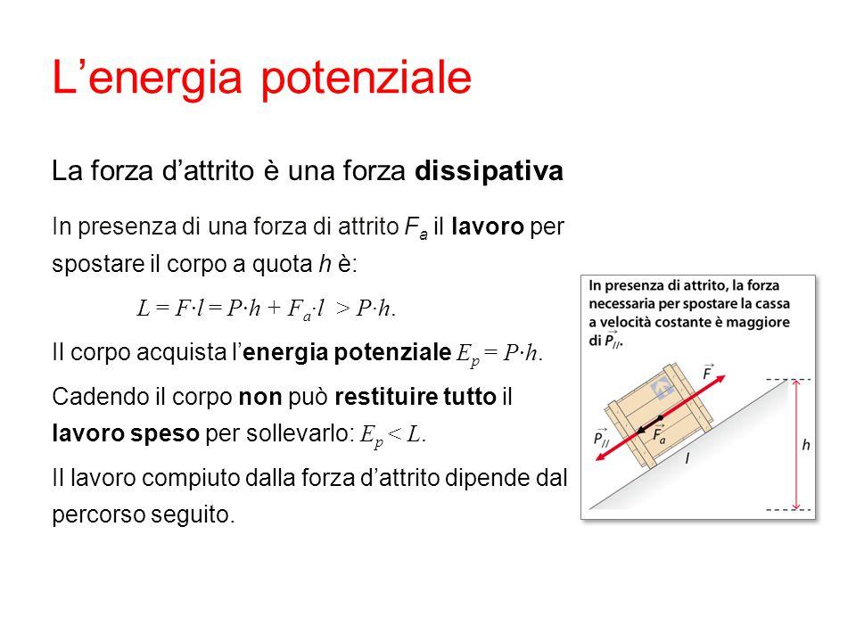 L'energia potenziale La forza d'attrito è una forza dissipativa In presenza di una forza di attrito F a il lavoro per spostare il corpo a quota h è: L