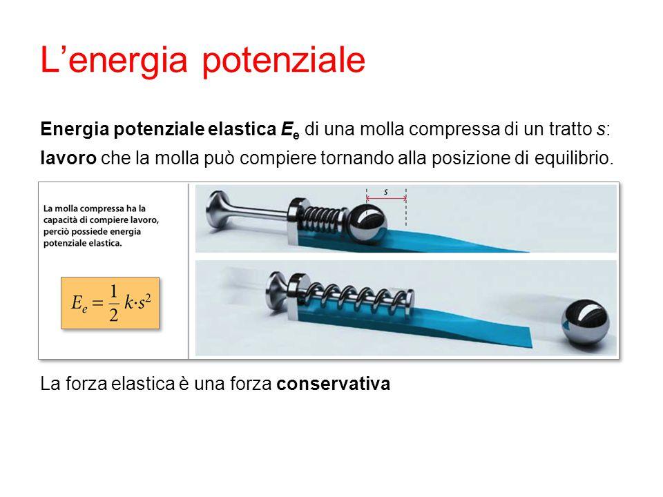L'energia potenziale Energia potenziale elastica E e di una molla compressa di un tratto s: lavoro che la molla può compiere tornando alla posizione d