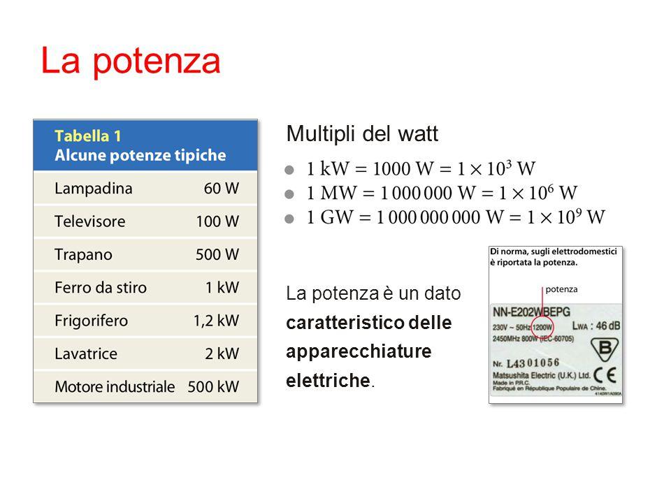La potenza Multipli del watt La potenza è un dato caratteristico delle apparecchiature elettriche.