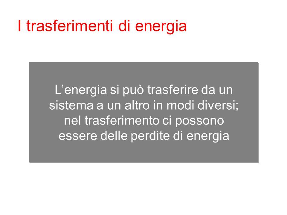 L'energia si può trasferire da un sistema a un altro in modi diversi; nel trasferimento ci possono essere delle perdite di energia I trasferimenti di