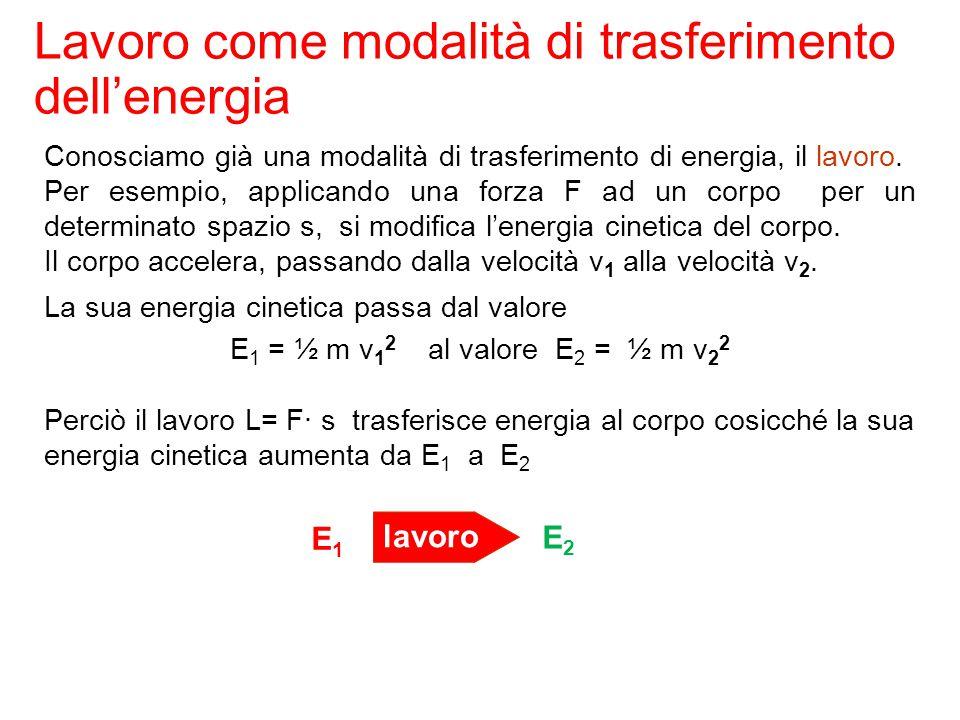 Lavoro come modalità di trasferimento dell'energia Conosciamo già una modalità di trasferimento di energia, il lavoro. Per esempio, applicando una for
