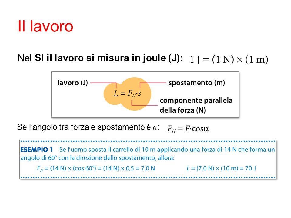 Il lavoro Nel SI il lavoro si misura in joule (J): Se l'angolo tra forza e spostamento è α :