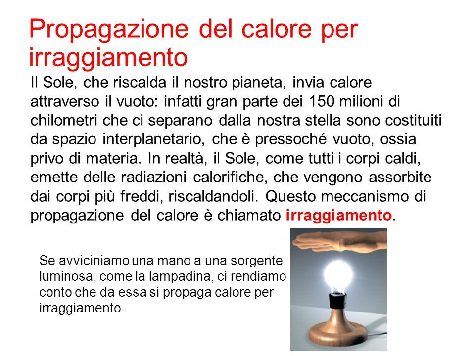 Propagazione del calore per irraggiamento Se avviciniamo una mano a una sorgente luminosa, come la lampadina, ci rendiamo conto che da essa si propaga