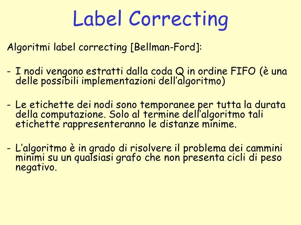 Label Correcting Algoritmi label correcting [Bellman-Ford]: -I nodi vengono estratti dalla coda Q in ordine FIFO (è una delle possibili implementazion