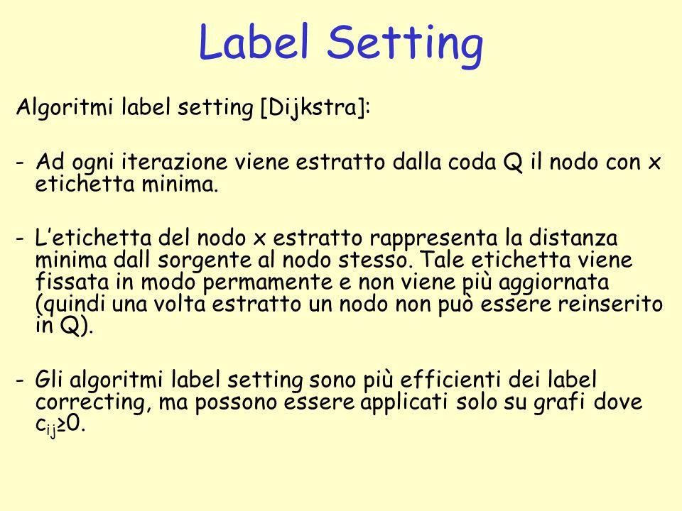 Label Setting Algoritmi label setting [Dijkstra]: -Ad ogni iterazione viene estratto dalla coda Q il nodo con x etichetta minima. -L'etichetta del nod