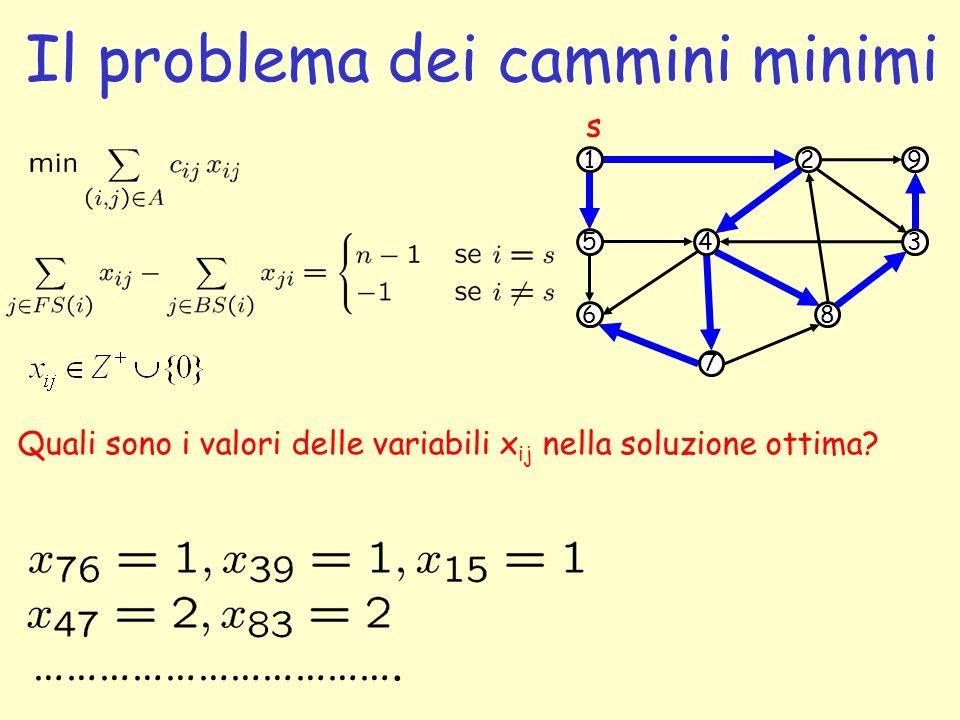 Il problema dei cammini minimi 1 5 6 4 7 2 3 8 9 s ……………………………. Quali sono i valori delle variabili x ij nella soluzione ottima?