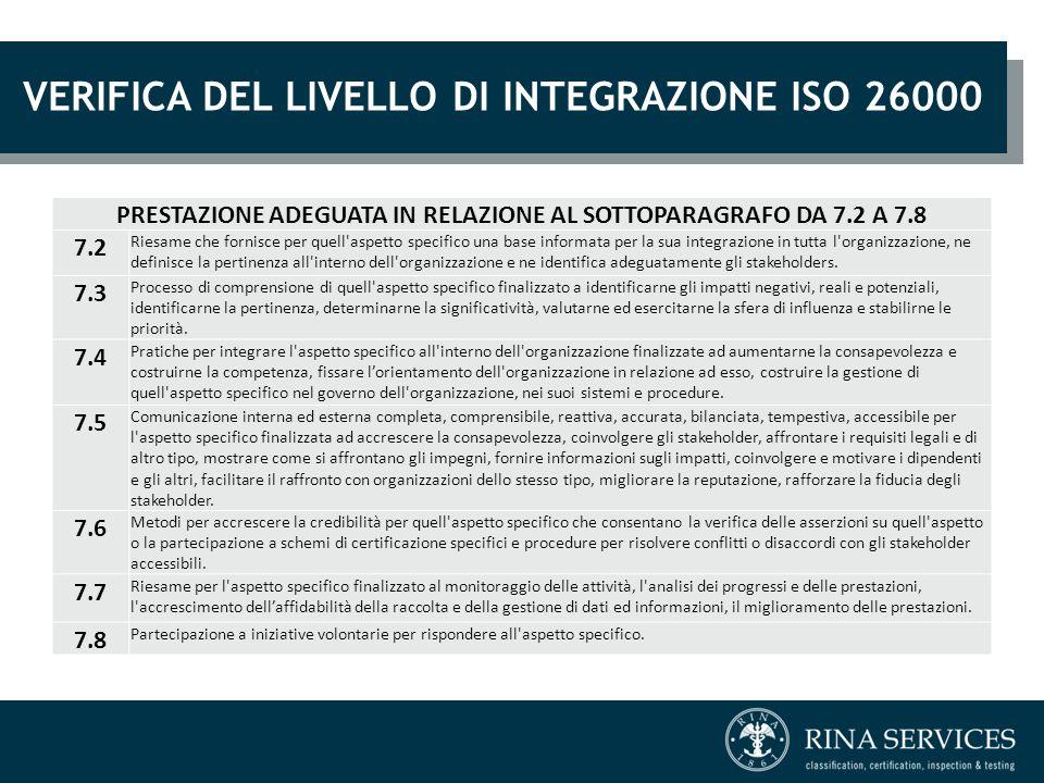 VERIFICA DEL LIVELLO DI INTEGRAZIONE ISO 26000 PRESTAZIONE ADEGUATA IN RELAZIONE AL SOTTOPARAGRAFO DA 7.2 A 7.8 7.2 Riesame che fornisce per quell'asp