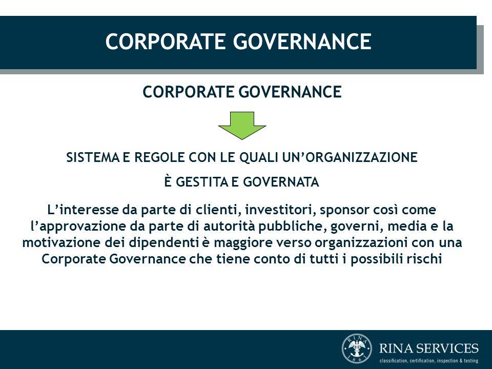 CORPORATE GOVERNANCE SISTEMA E REGOLE CON LE QUALI UN'ORGANIZZAZIONE È GESTITA E GOVERNATA CORPORATE GOVERNANCE L'interesse da parte di clienti, inves