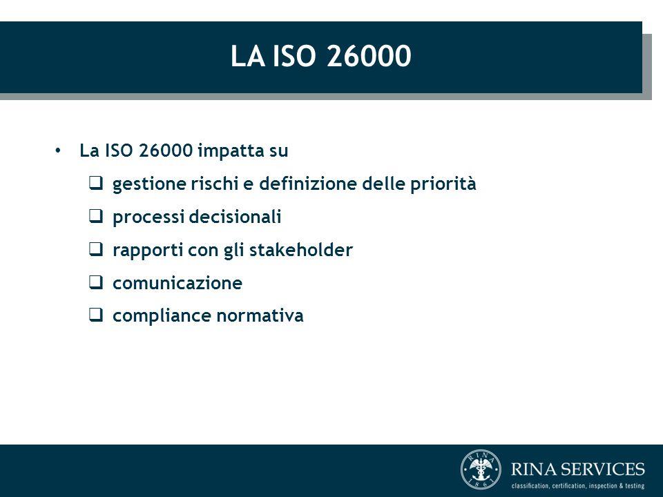 LA ISO 26000 La ISO 26000 impatta su  gestione rischi e definizione delle priorità  processi decisionali  rapporti con gli stakeholder  comunicazi