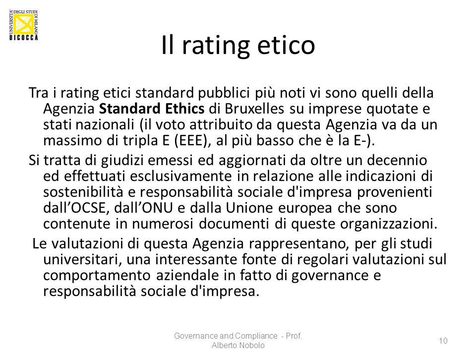 Il rating etico Tra i rating etici standard pubblici più noti vi sono quelli della Agenzia Standard Ethics di Bruxelles su imprese quotate e stati naz
