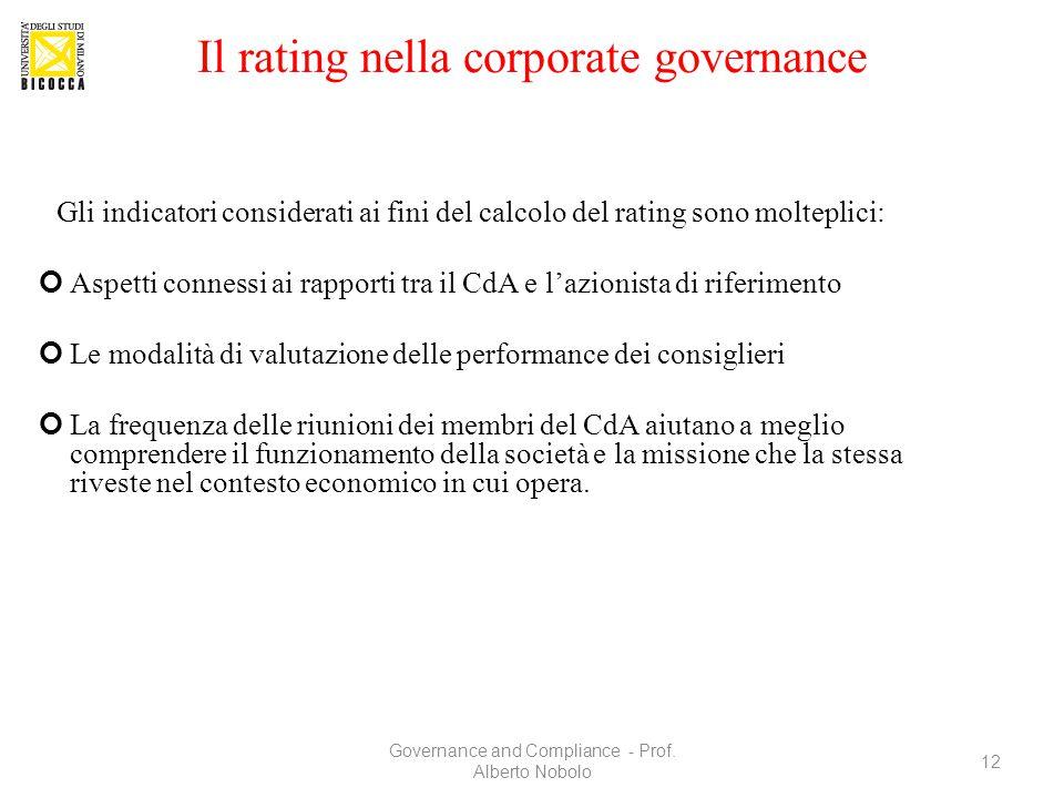 Il rating nella corporate governance Gli indicatori considerati ai fini del calcolo del rating sono molteplici: Aspetti connessi ai rapporti tra il Cd