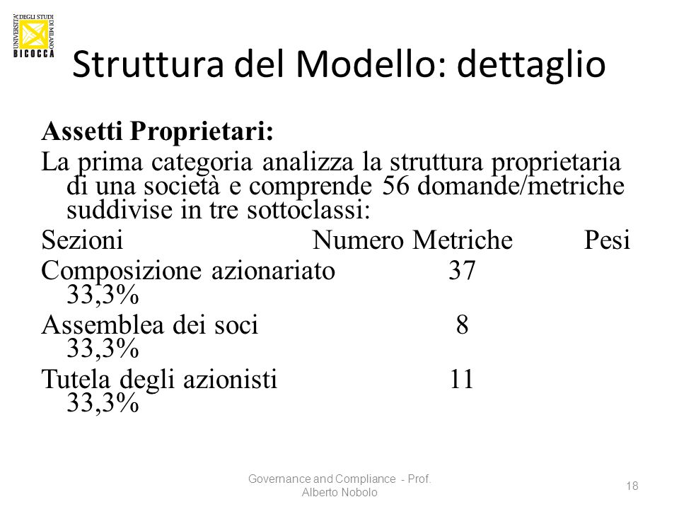 Struttura del Modello: dettaglio Assetti Proprietari: La prima categoria analizza la struttura proprietaria di una società e comprende 56 domande/metr