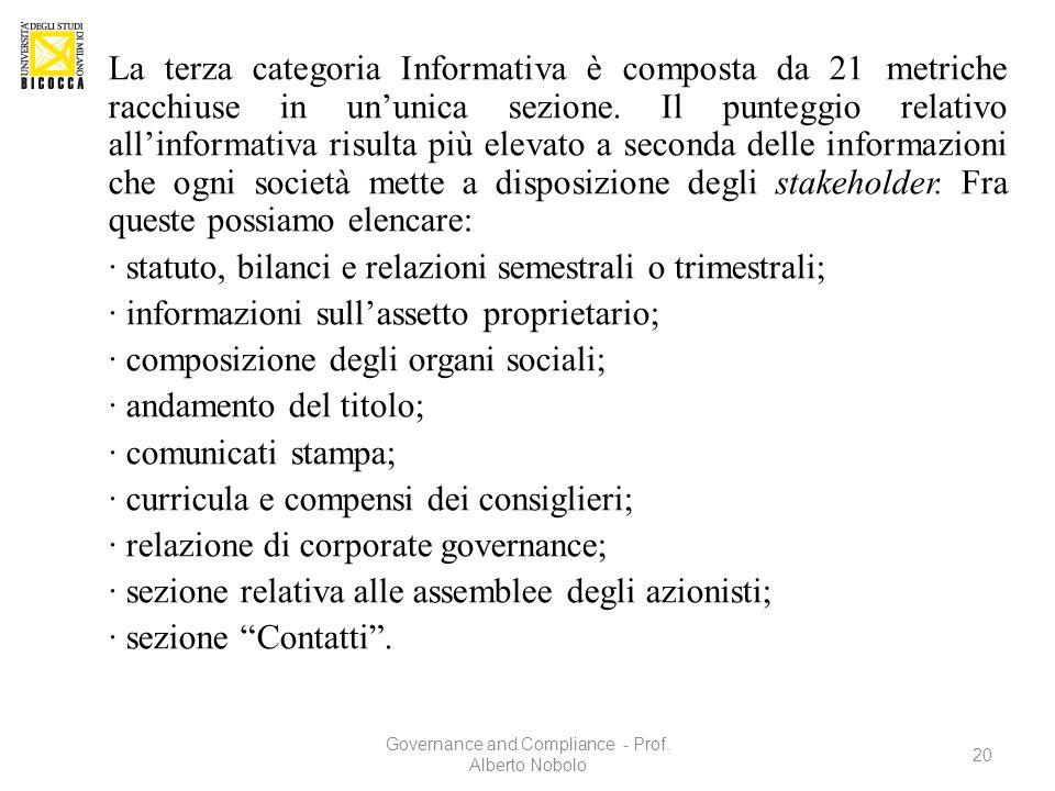 La terza categoria Informativa è composta da 21 metriche racchiuse in un'unica sezione. Il punteggio relativo all'informativa risulta più elevato a se