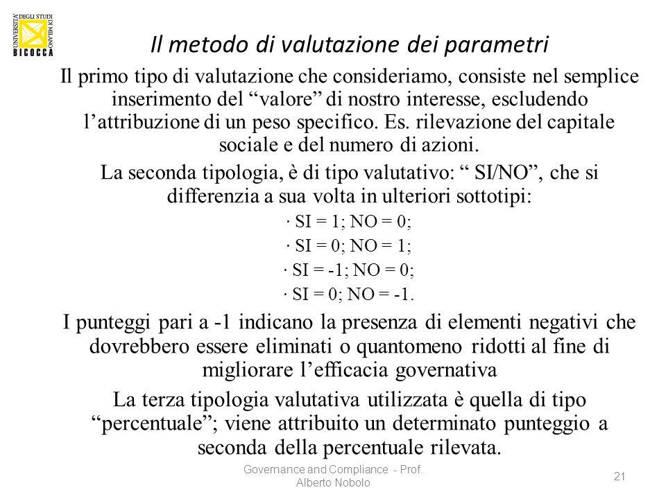 """Il metodo di valutazione dei parametri Il primo tipo di valutazione che consideriamo, consiste nel semplice inserimento del """"valore"""" di nostro interes"""