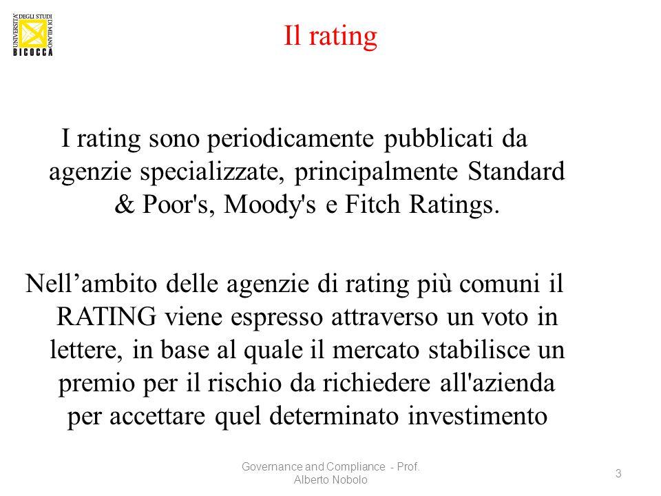 Il rating I rating sono periodicamente pubblicati da agenzie specializzate, principalmente Standard & Poor's, Moody's e Fitch Ratings. Nell'ambito del