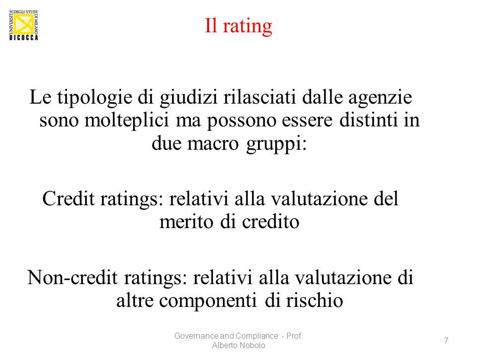 Il rating Le tipologie di giudizi rilasciati dalle agenzie sono molteplici ma possono essere distinti in due macro gruppi: Credit ratings: relativi al