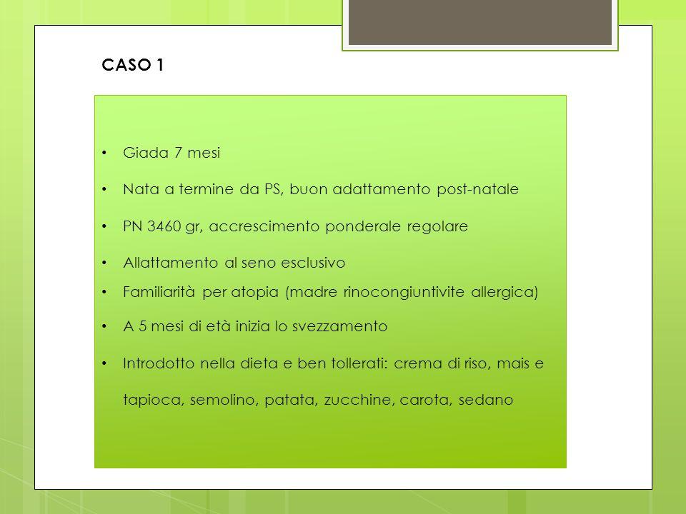 CASO 1 Giada 7 mesi Nata a termine da PS, buon adattamento post-natale PN 3460 gr, accrescimento ponderale regolare Allattamento al seno esclusivo Fam