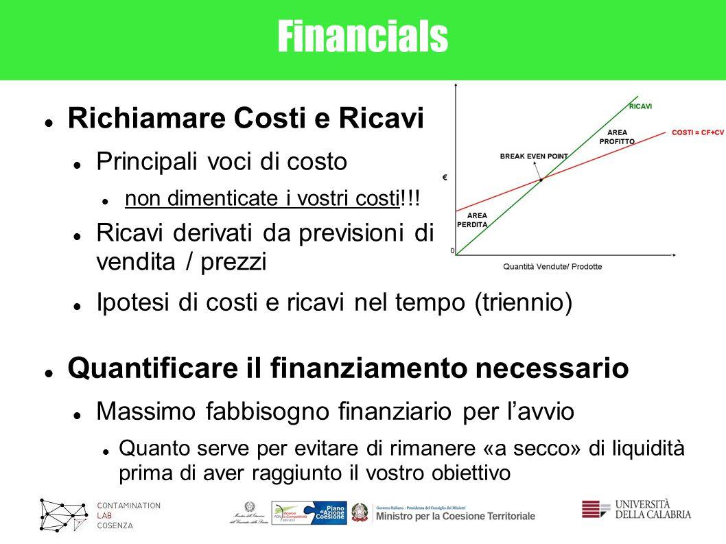 Financials Richiamare Costi e Ricavi Principali voci di costo non dimenticate i vostri costi!!! Ricavi derivati da previsioni di vendita / prezzi Ipot