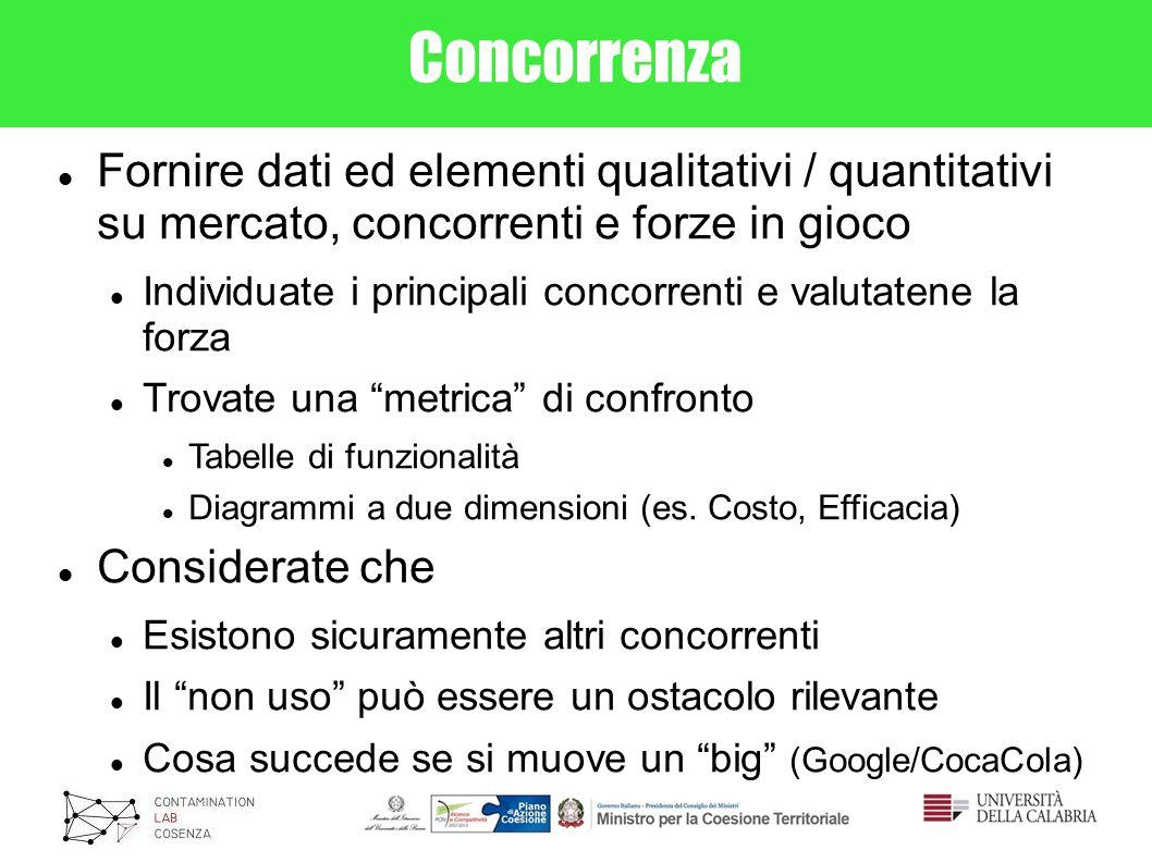 Concorrenza Fornire dati ed elementi qualitativi / quantitativi su mercato, concorrenti e forze in gioco Individuate i principali concorrenti e valuta
