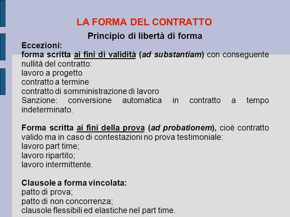 LA FORMA DEL CONTRATTO Principio di libertà di forma Eccezioni: forma scritta ai fini di validità (ad substantiam) con conseguente nullità del contrat
