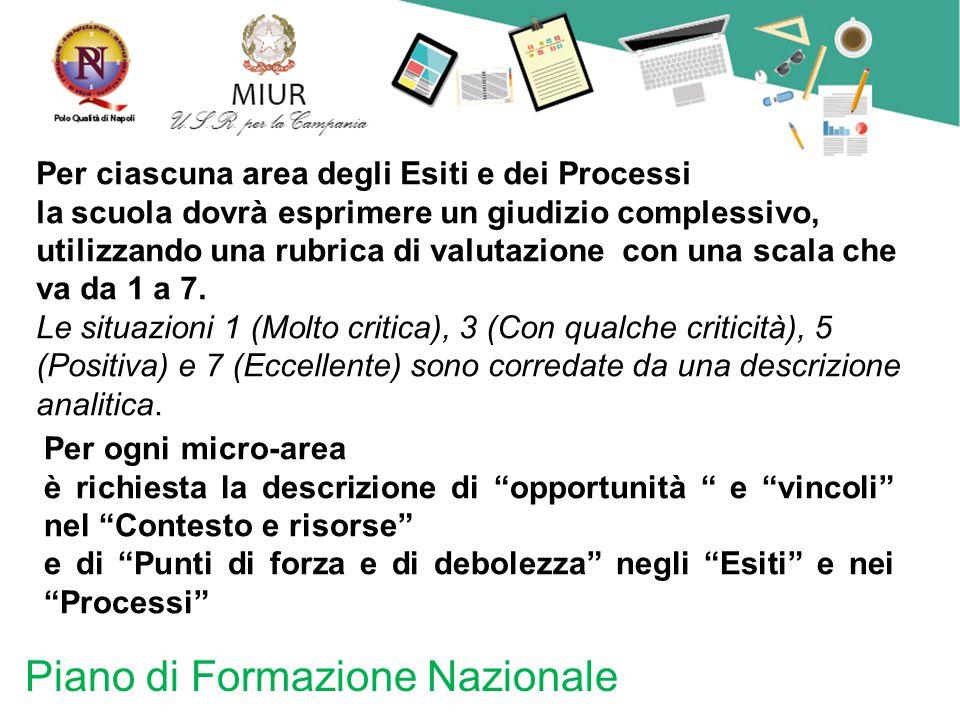 Piano di Formazione Nazionale STRUTTURA RAV La quarta area - Il processo di autovalutazione - è articolata in domande a risposta aperta o chiusa Esempio:.