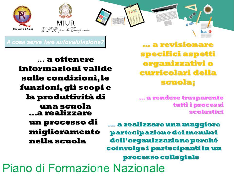 Piano di Formazione Nazionale A cosa serve fare autovalutazione? … a ottenere informazioni valide sulle condizioni, le funzioni, gli scopi e la produt
