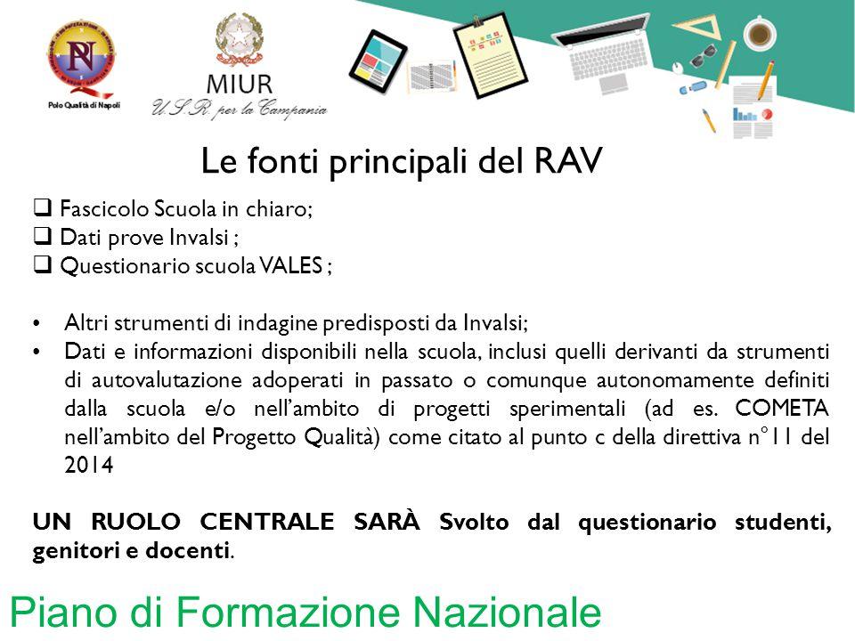 Piano di Formazione Nazionale occasione di interlocuzione fra componenti scolastiche intento partecipativo e condiviso COMPILAZIONE DEL RAV