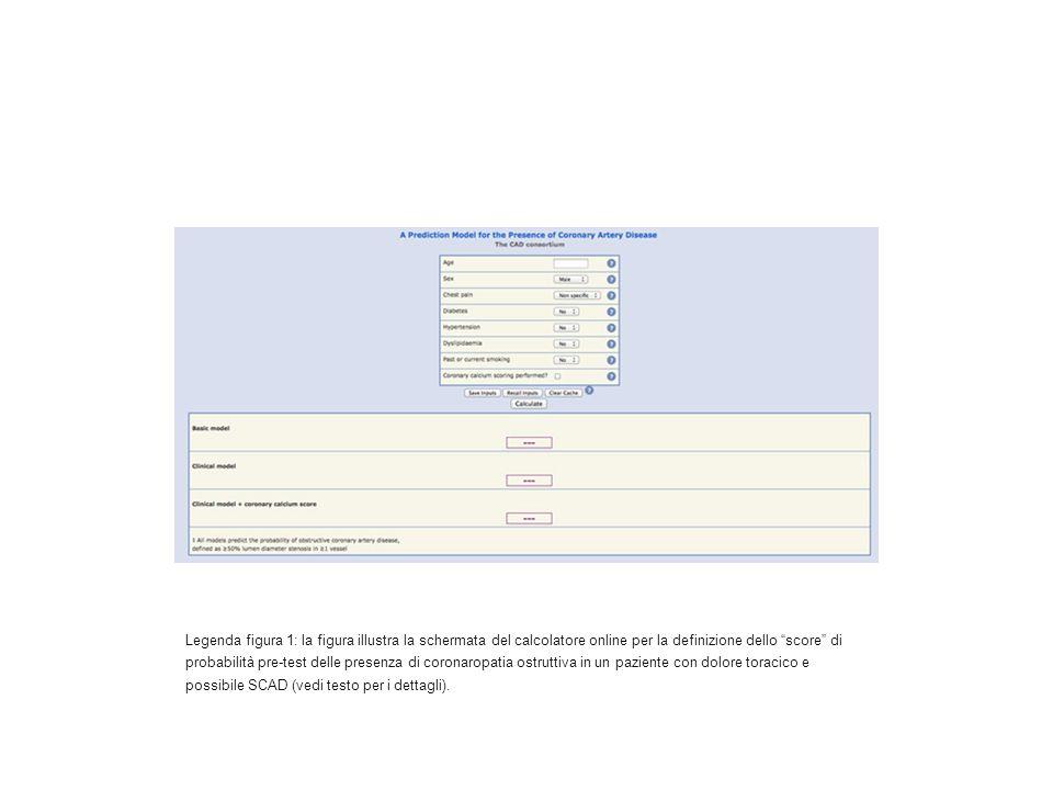 """Legenda figura 1: la figura illustra la schermata del calcolatore online per la definizione dello """"score"""" di probabilità pre-test delle presenza di co"""