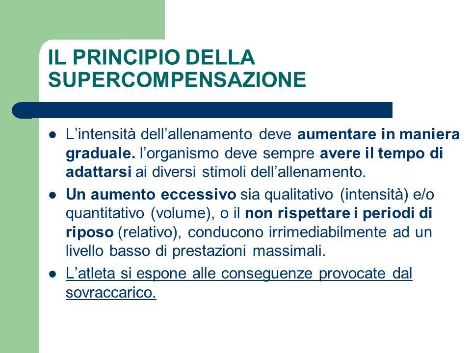 IL PRINCIPIO DELLA SUPERCOMPENSAZIONE L'intensità dell'allenamento deve aumentare in maniera graduale.