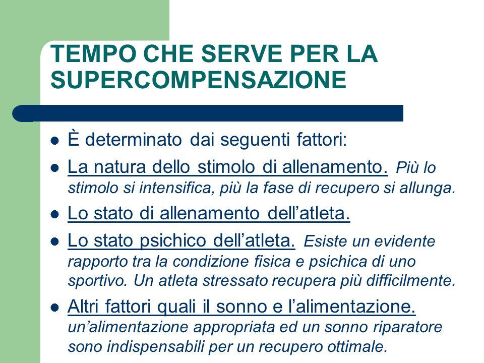 TEMPO CHE SERVE PER LA SUPERCOMPENSAZIONE È determinato dai seguenti fattori: La natura dello stimolo di allenamento. Più lo stimolo si intensifica, p