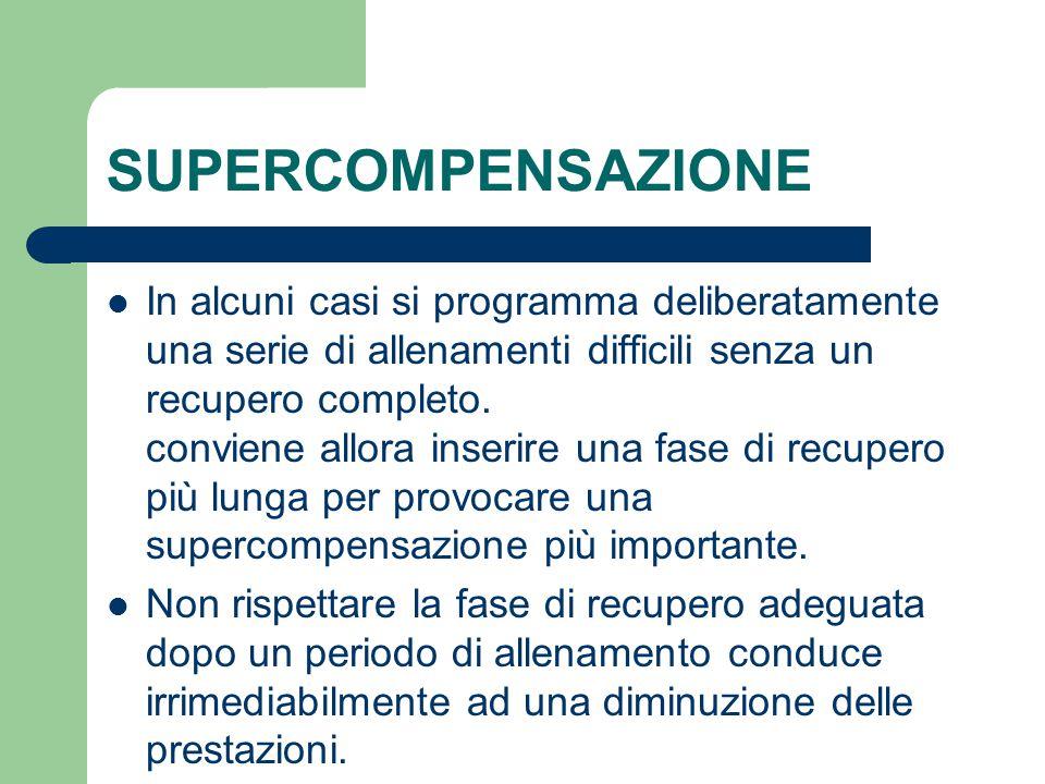 SUPERCOMPENSAZIONE In alcuni casi si programma deliberatamente una serie di allenamenti difficili senza un recupero completo.