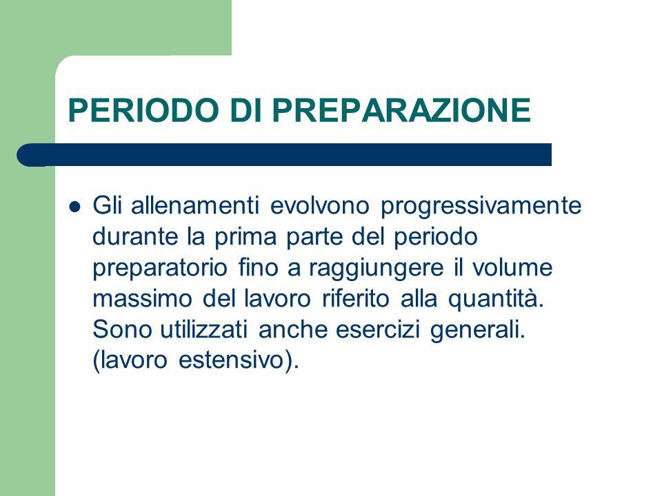 PERIODO DI PREPARAZIONE Gli allenamenti evolvono progressivamente durante la prima parte del periodo preparatorio fino a raggiungere il volume massimo