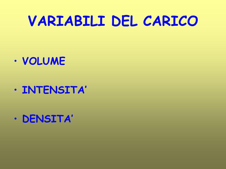 VARIABILI DEL CARICO VOLUME INTENSITA' DENSITA'