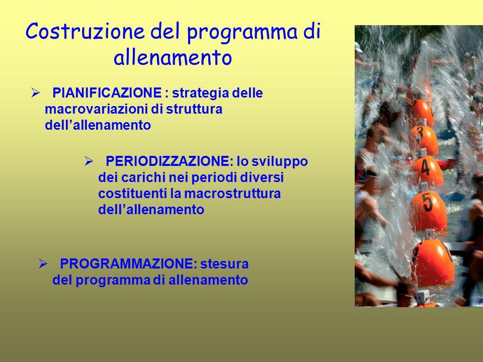Costruzione del programma di allenamento  PIANIFICAZIONE : strategia delle macrovariazioni di struttura dell'allenamento  PERIODIZZAZIONE: lo svilup