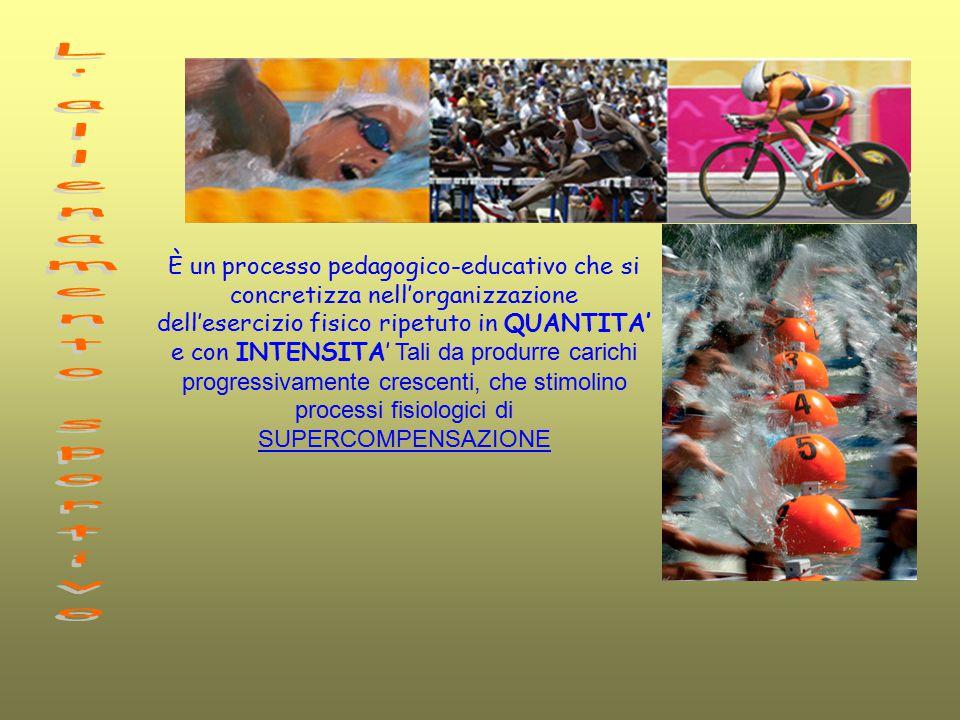 È un processo pedagogico-educativo che si concretizza nell'organizzazione dell'esercizio fisico ripetuto in QUANTITA' e con INTENSITA' Tali da produrr