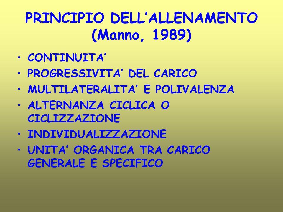 PRINCIPIO DELL'ALLENAMENTO (Manno, 1989) CONTINUITA' PROGRESSIVITA' DEL CARICO MULTILATERALITA' E POLIVALENZA ALTERNANZA CICLICA O CICLIZZAZIONE INDIV