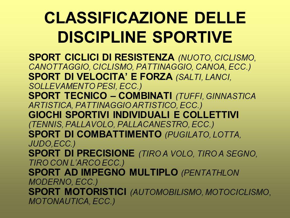 CLASSIFICAZIONE DELLE DISCIPLINE SPORTIVE SPORT CICLICI DI RESISTENZA (NUOTO, CICLISMO, CANOTTAGGIO, CICLISMO, PATTINAGGIO, CANOA, ECC.) SPORT DI VELO