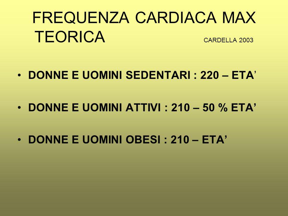 FREQUENZA CARDIACA MAX TEORICA CARDELLA 2003 DONNE E UOMINI SEDENTARI : 220 – ETA' DONNE E UOMINI ATTIVI : 210 – 50 % ETA' DONNE E UOMINI OBESI : 210