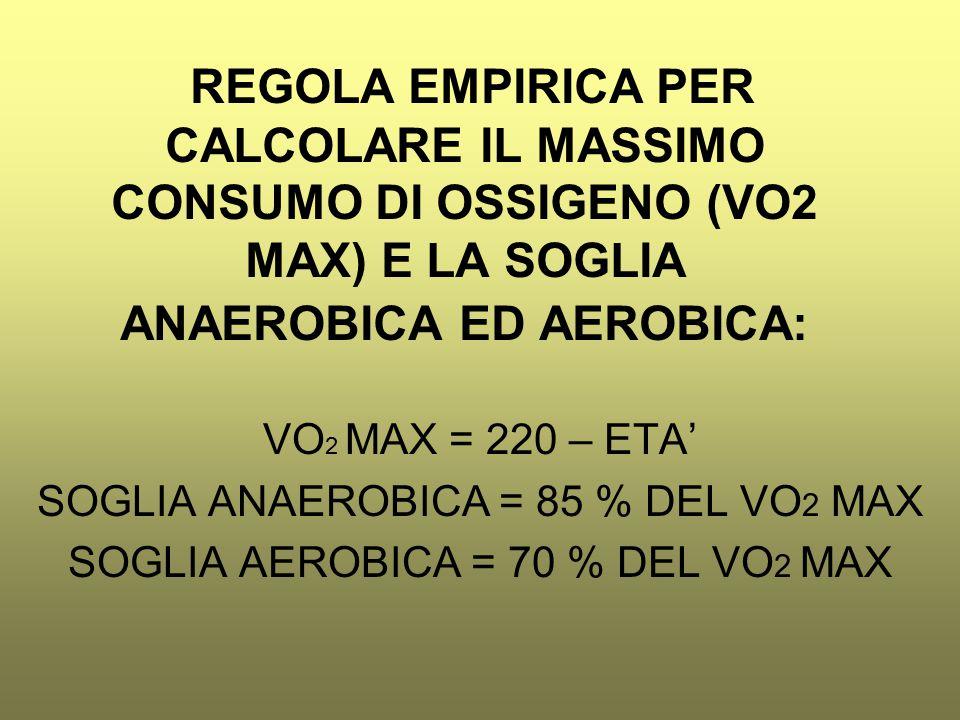 REGOLA EMPIRICA PER CALCOLARE IL MASSIMO CONSUMO DI OSSIGENO (VO2 MAX) E LA SOGLIA ANAEROBICA ED AEROBICA: VO 2 MAX = 220 – ETA' SOGLIA ANAEROBICA = 8