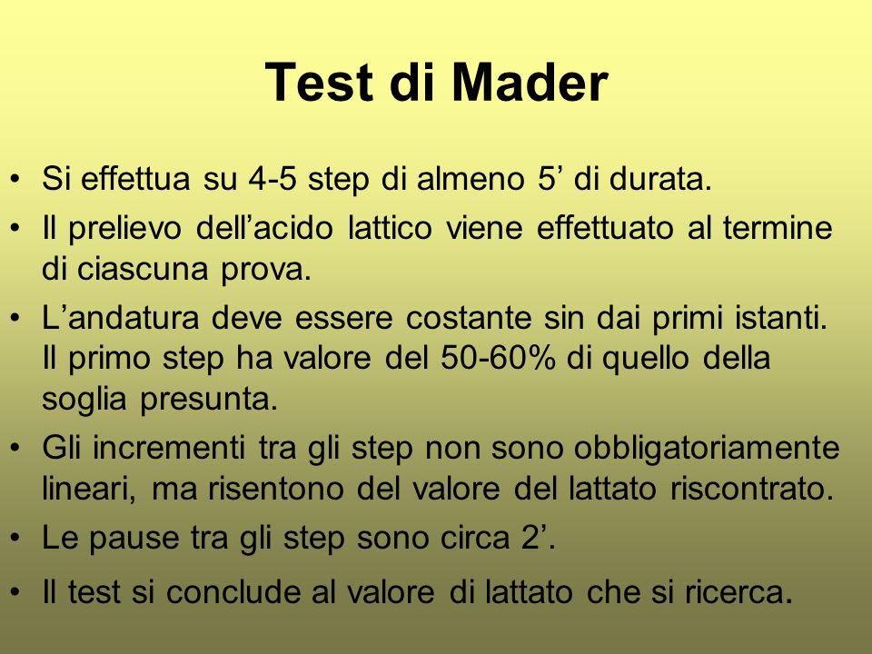 Test di Mader Si effettua su 4-5 step di almeno 5' di durata. Il prelievo dell'acido lattico viene effettuato al termine di ciascuna prova. L'andatura